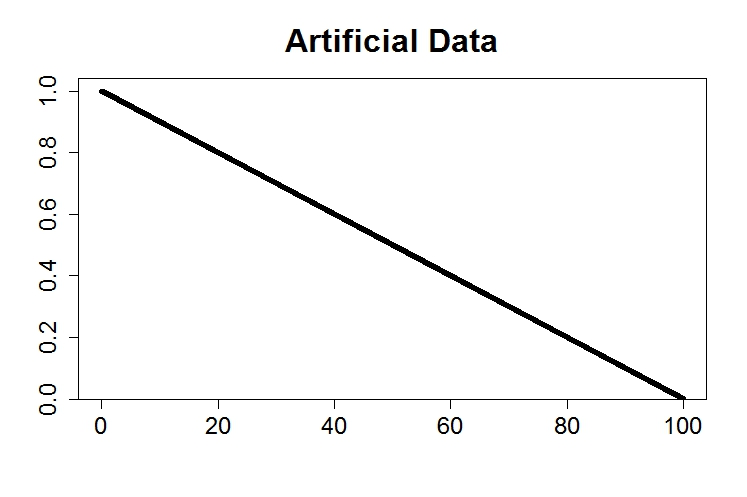 Image result for straight decline graph images